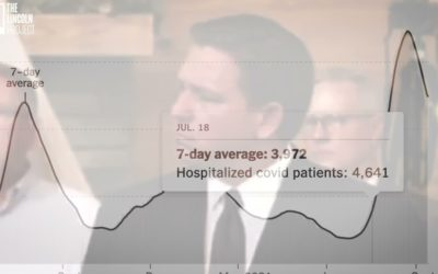 DeSantis Numbers by The Lincoln Project (Video Ad)